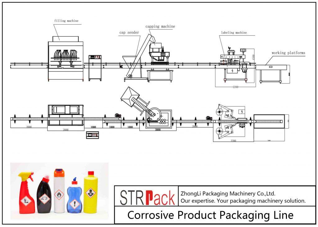 د اتوماتیک کرسیوز محصول بسته کولو لاین
